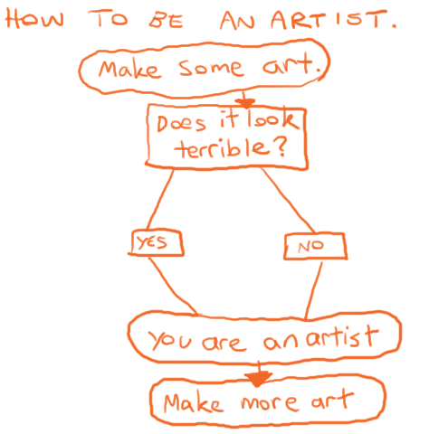 How-to-Be-an-Artist-Final