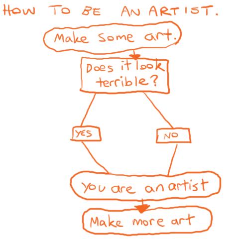 How-to-Be-an-Artist-Final